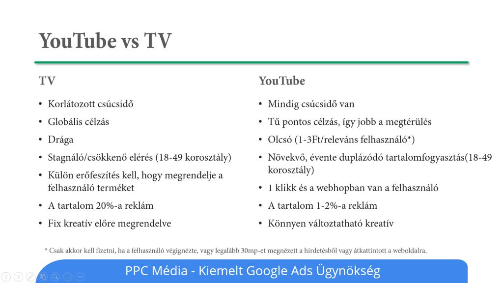 Tv és Youtube összehasonlítása